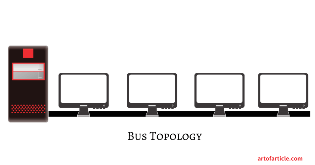 Network Topology-Bus Topology