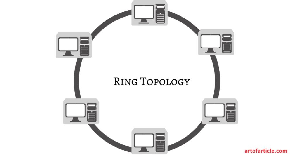 Network Topology-Ring Topology